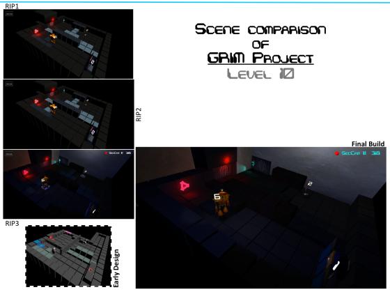 Level 10 - Scene Comparison