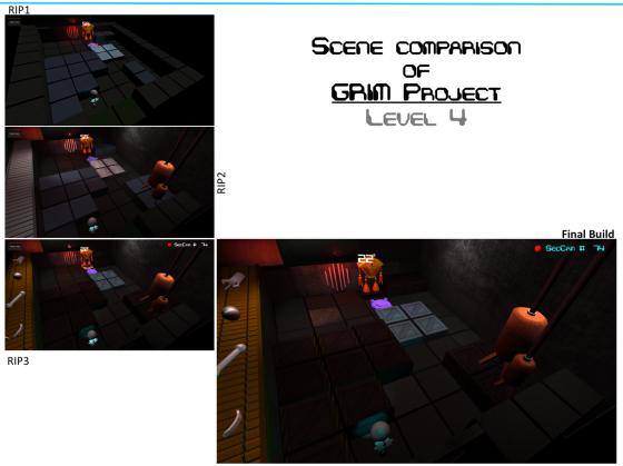 Level 4 - Scene Comparison