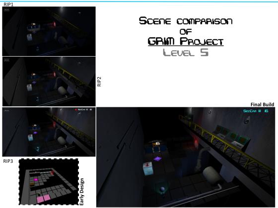Level 5 - Scene Comparison