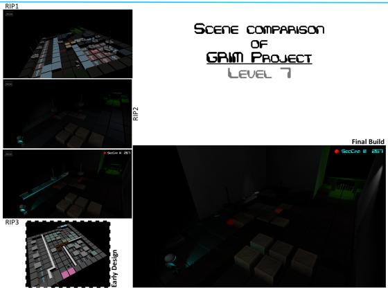 Level 7 - Scene Comparison