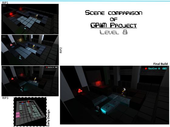 Level 8 - Scene Comparison
